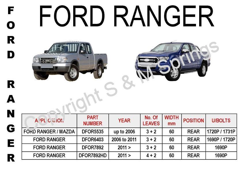 Ford Ranger Leaf Springs