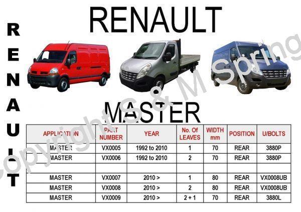 Renault Master Leaf Springs Rear