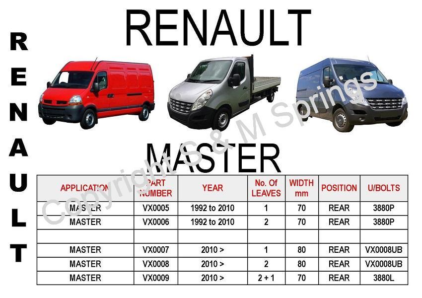 Renault Master Leaf Springs
