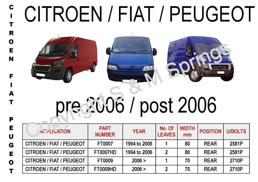 Fiat Ducato Leaf Springs