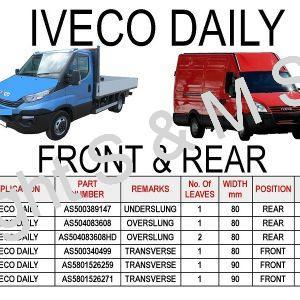 Iveco Daily Leaf Springs Front & Rear