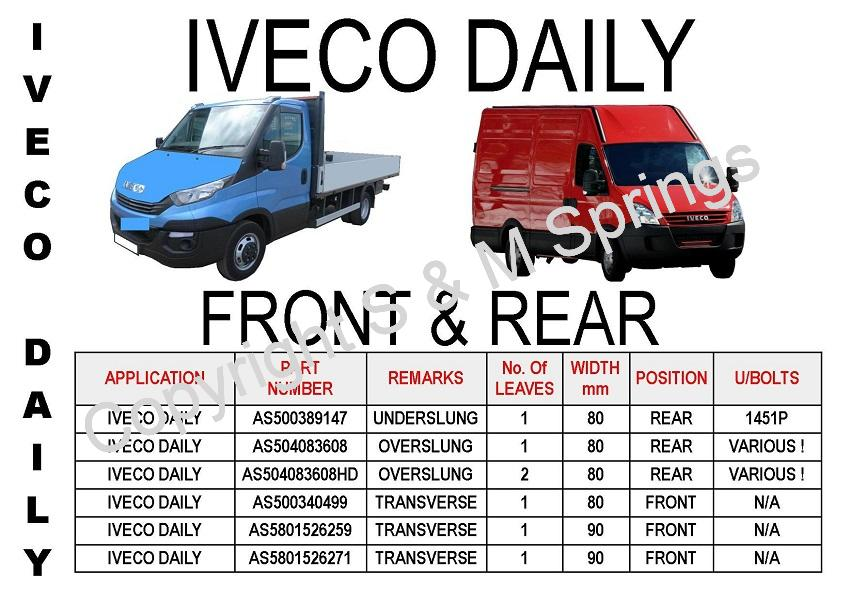 Iveco Daily Leaf Springs – Front & Rear
